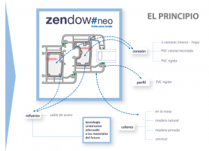 ZendowNeo